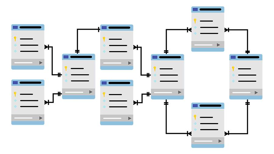 Database Modeling e Design