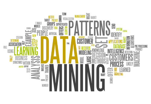 Data Mining - Clustering and Association